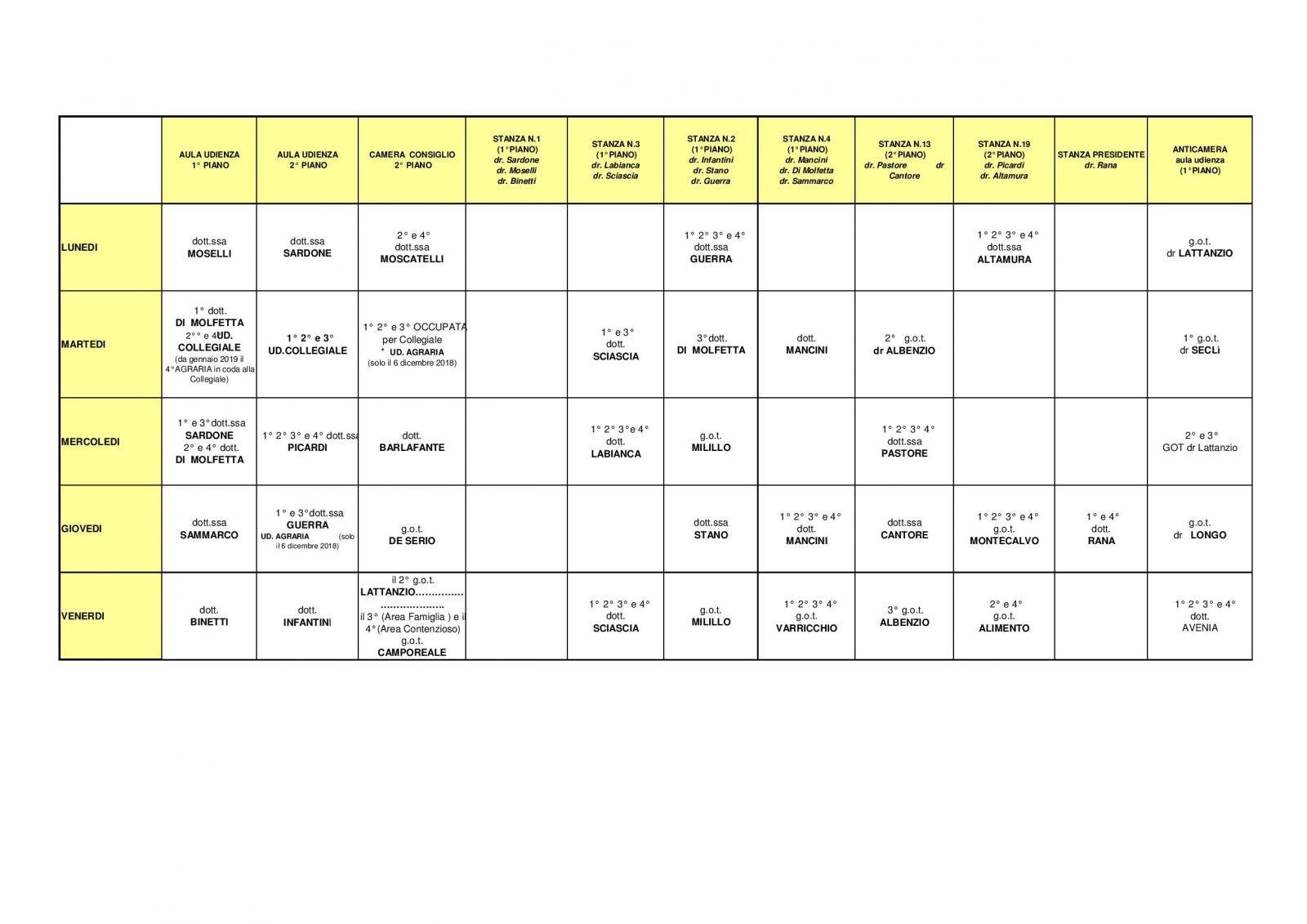 Calendario Aste Trani.Tribunale Di Trani Sezione Civile Tabella Dei Giorni E